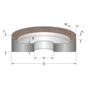 od grinding wheels